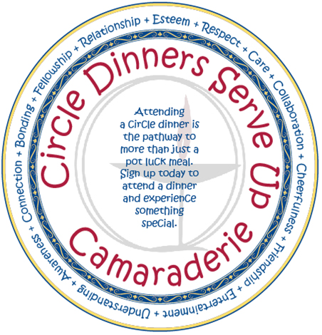 circle_dinners_plate
